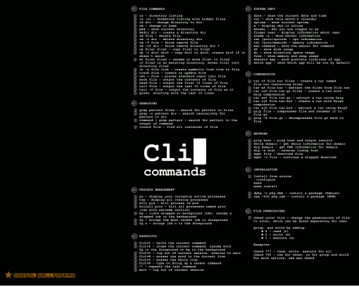 Wallpaer CLI