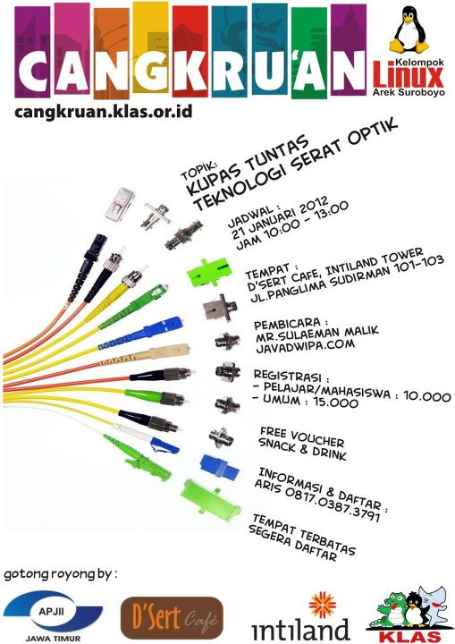 cangkruan fiber optic